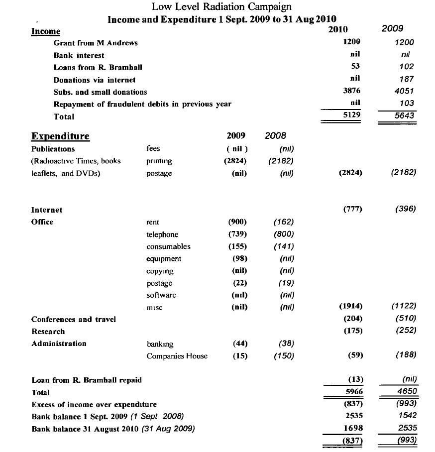 経費 研究 遂行 学振通過から終了後までのNote(研究遂行経費の公開編)