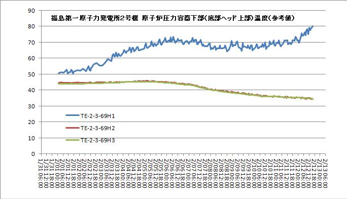 1F2_201202temp3.png