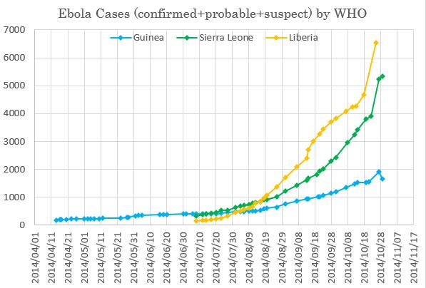 Ebola_20141031.PNG