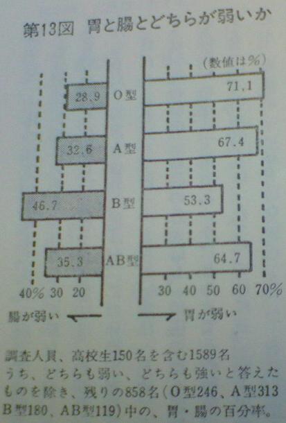 Nomi_fig13_1973.png